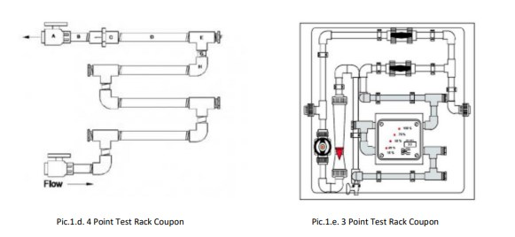 Corrosion Coupon Rack for Bypass Piping